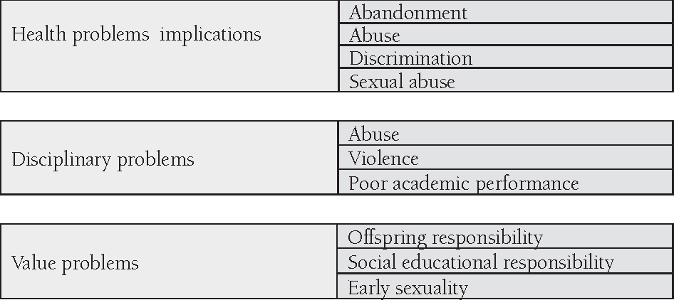 Table 9. Description of events (overall reading categories).