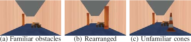 Figure 4 for Robustness to Out-of-Distribution Inputs via Task-Aware Generative Uncertainty