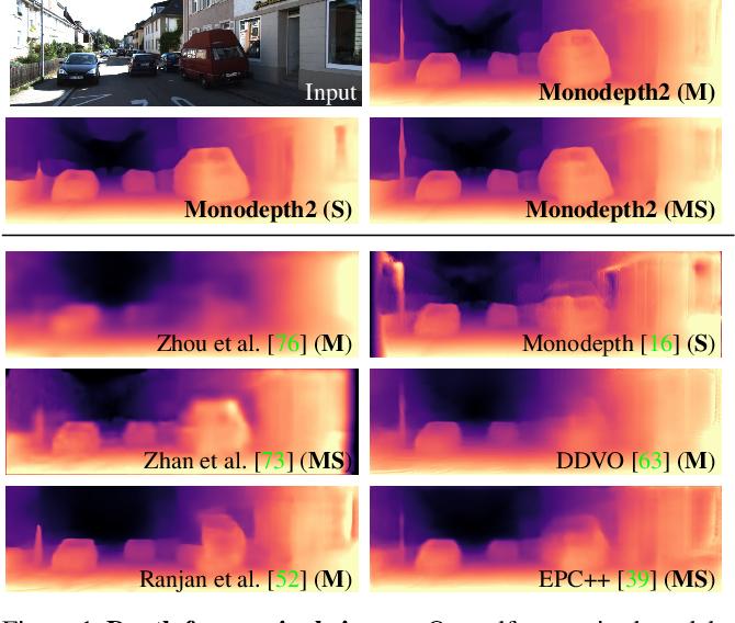Figure 1 for Digging Into Self-Supervised Monocular Depth Estimation