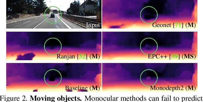 Figure 3 for Digging Into Self-Supervised Monocular Depth Estimation