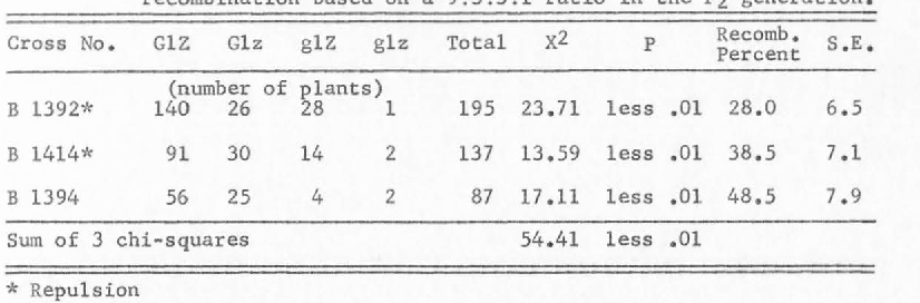 Table 47 from Linkage and Inheritance Studies in Barley (Hordeum