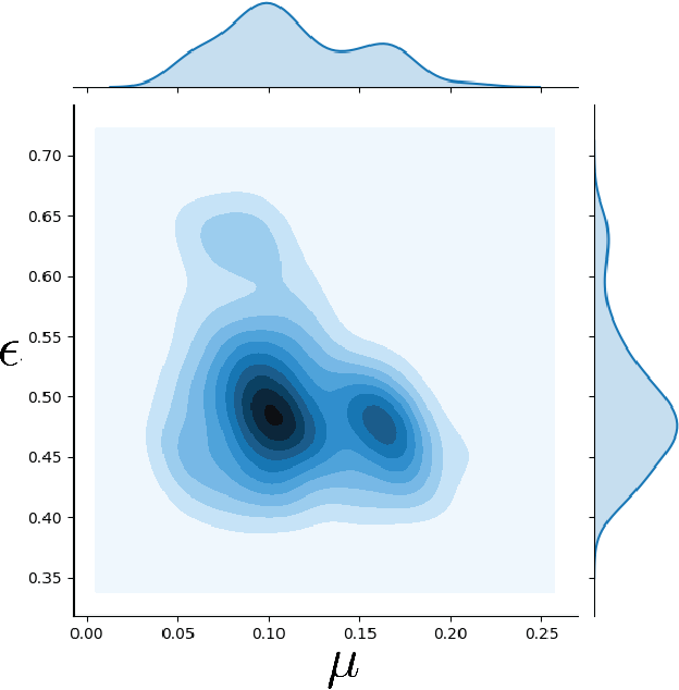 Figure 3 for Long-Horizon Prediction and Uncertainty Propagation with Residual Point Contact Learners