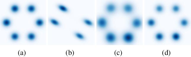 Figure 3 for Deep Generative Learning via Schrödinger Bridge