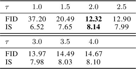 Figure 2 for Deep Generative Learning via Schrödinger Bridge