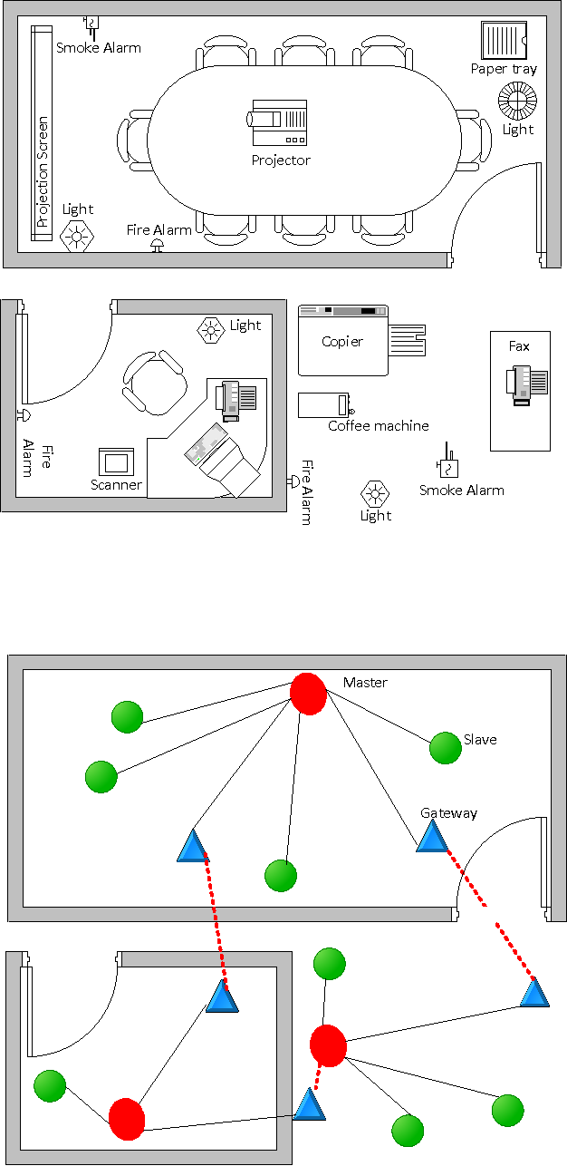 Diagram Eyebrows additionally Topology diag additionally How To Make Slime Into Putty in addition work Topologies together with Startopo. on ring network topology diagram