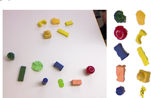 Figure 1 for A Joint Model of Language and Perception for Grounded Attribute Learning