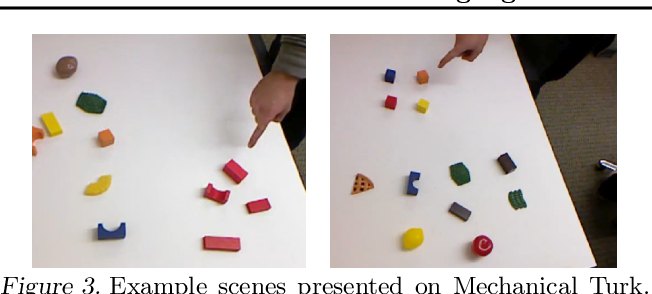 Figure 3 for A Joint Model of Language and Perception for Grounded Attribute Learning