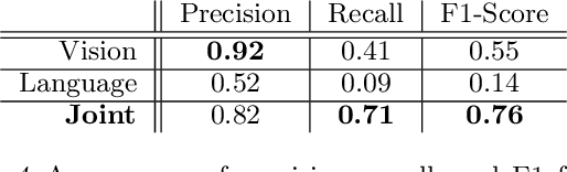 Figure 4 for A Joint Model of Language and Perception for Grounded Attribute Learning