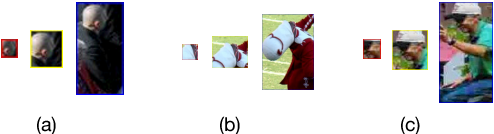 Figure 1 for PyramidBox: A Context-assisted Single Shot Face Detector