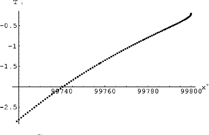 modeling black hole evaporation fabbri aless andro