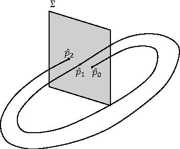 Figure 3 for The Deep Poincaré Map: A Novel Approach for Left Ventricle Segmentation