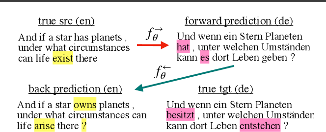 Figure 4 for Duplex Sequence-to-Sequence Learning for Reversible Machine Translation