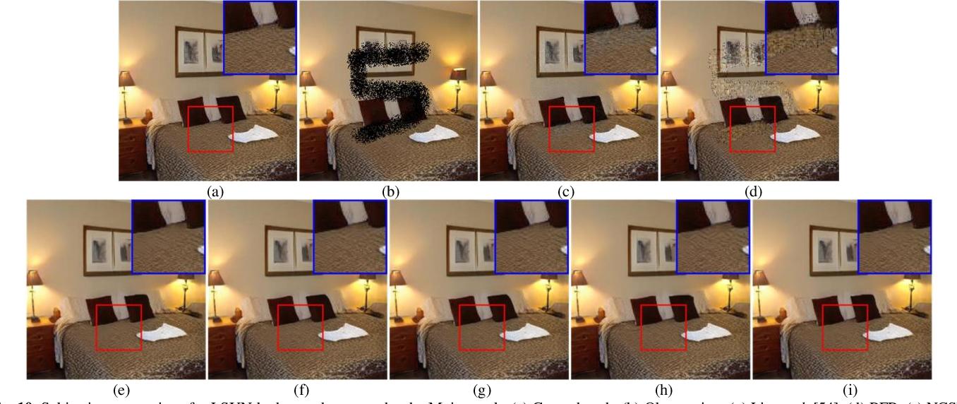 Figure 2 for High-dimensional Assisted Generative Model for Color Image Restoration