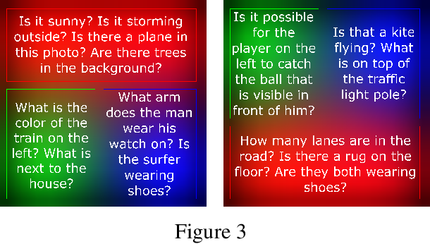Figure 4 for Human Attention in Visual Question Answering: Do Humans and Deep Networks Look at the Same Regions?