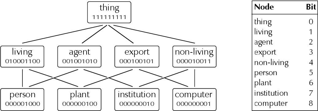 figure 2Ð4