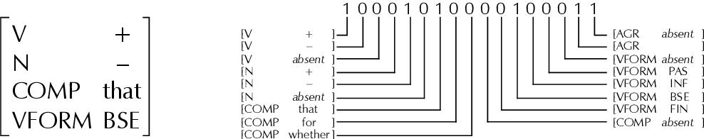figure 2Ð5