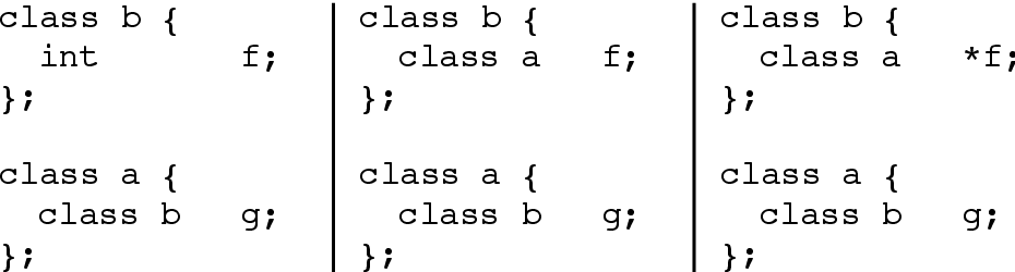 figure 3Ð1