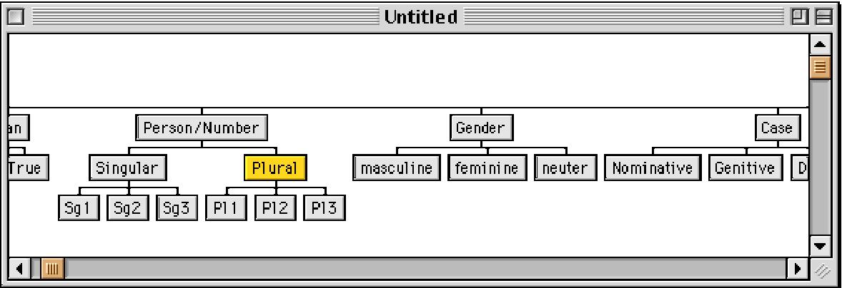 figure 3Ð2