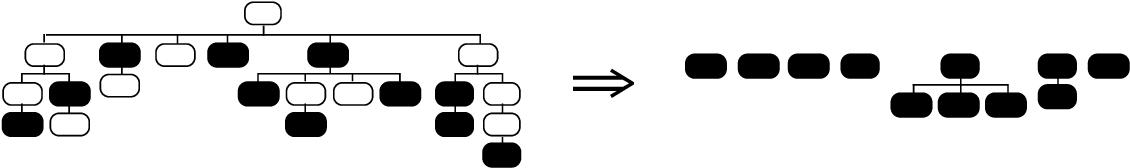 figure 5Ð2