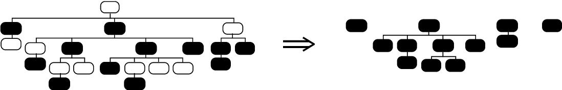 figure 5Ð3