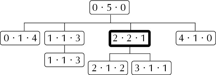 figure 5Ð4