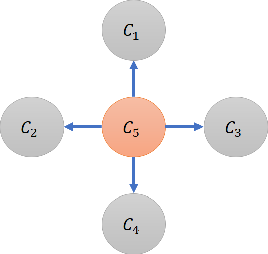 Figure 4 for A nonparametric framework for inferring orders of categorical data from category-real ordered pairs