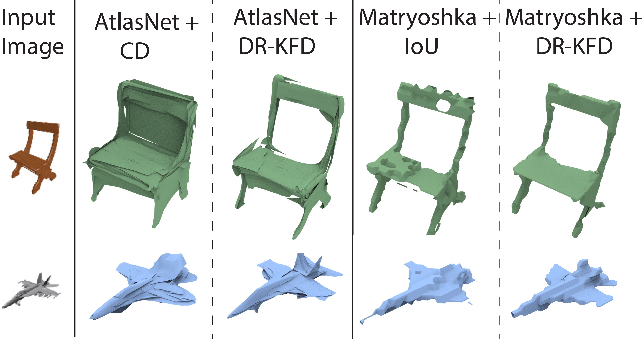 Figure 1 for DR-KFD: A Differentiable Visual Metric for 3D Shape Reconstruction