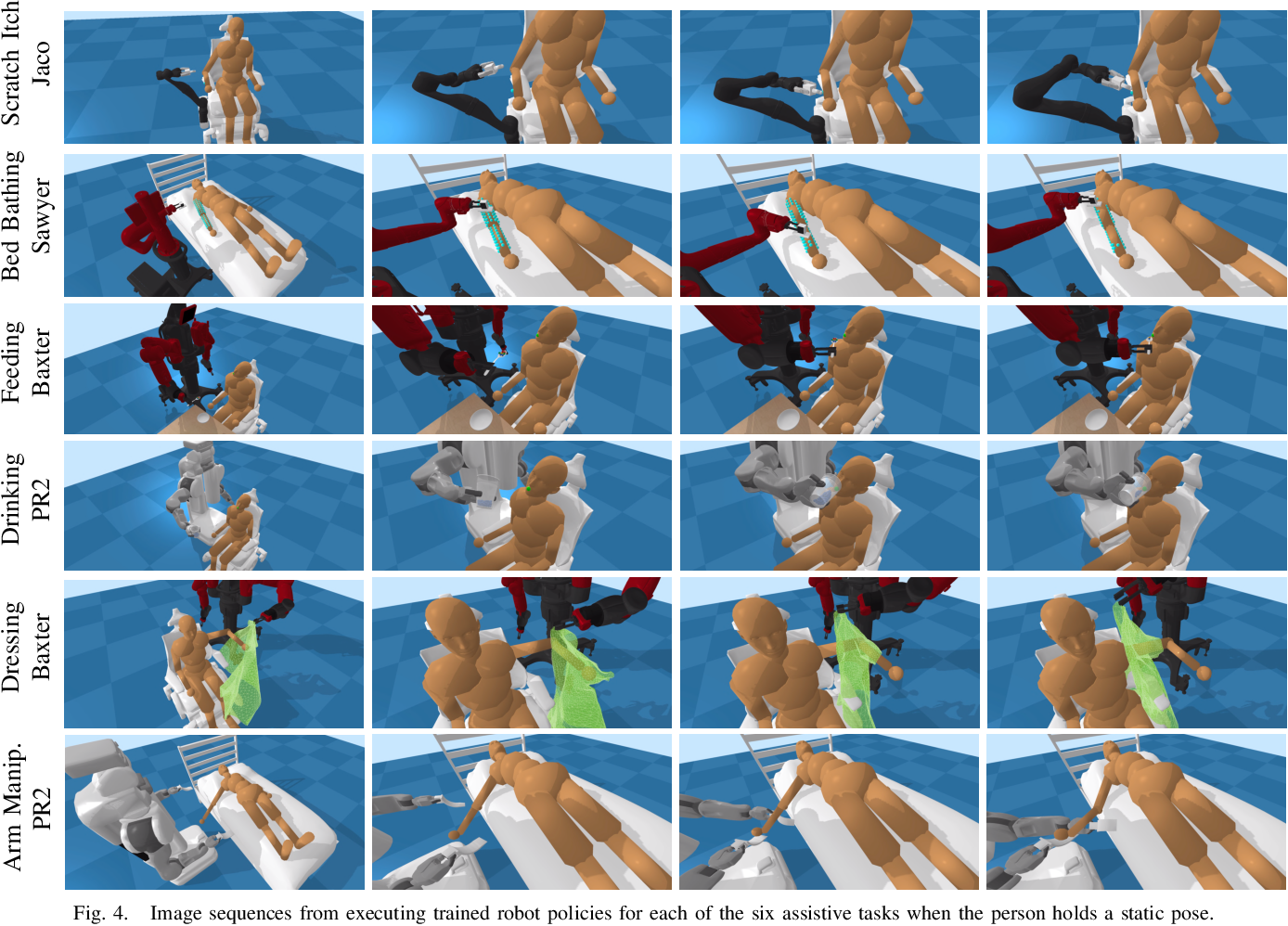 Figure 4 for Assistive Gym: A Physics Simulation Framework for Assistive Robotics
