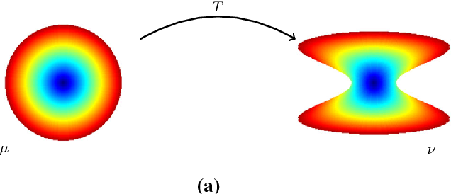 Figure 1 for A Transportation $L^p$ Distance for Signal Analysis
