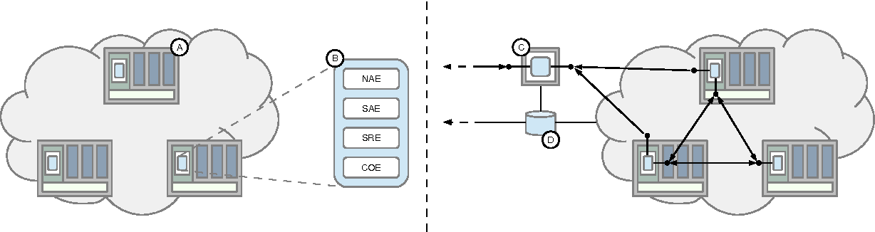 Figure 1: An overview of the detection system architecture