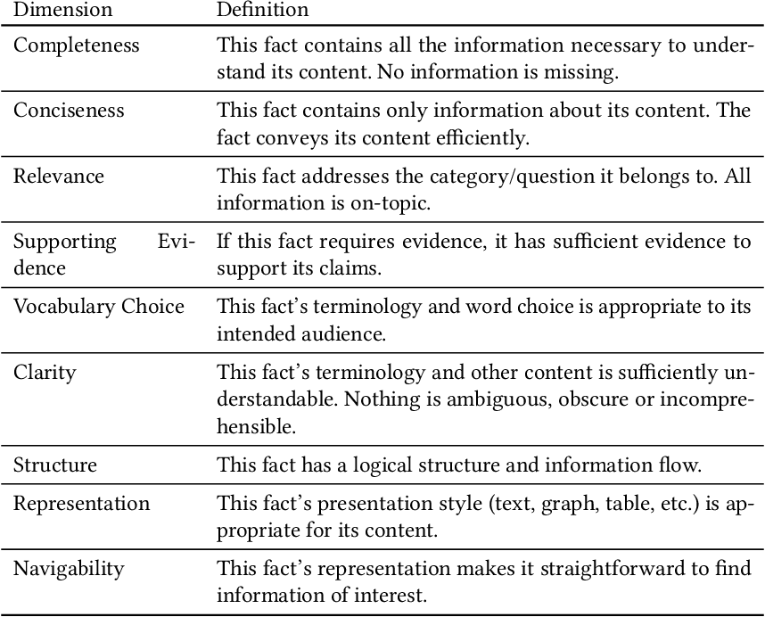 Figure 1 for Towards evaluating and eliciting high-quality documentation for intelligent systems