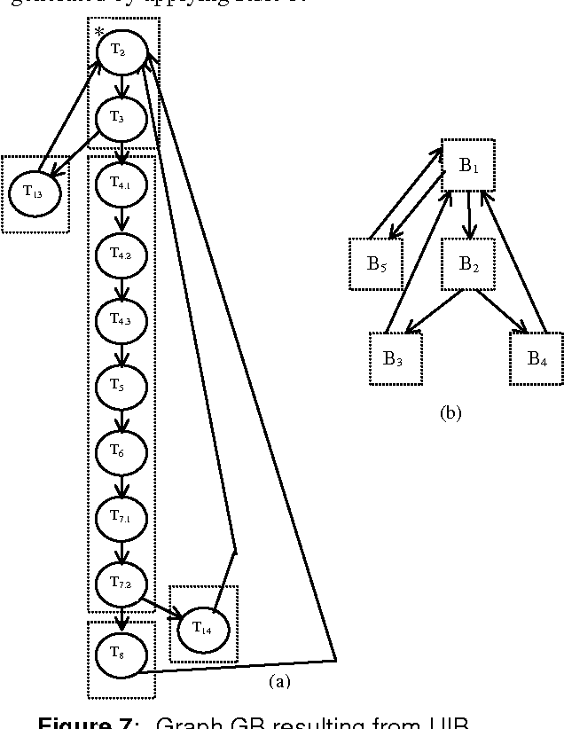 Generating User Interface Prototypes From Scenarios