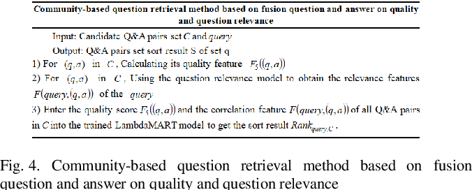 Figure 4 for Combining Q&A Pair Quality and Question Relevance Features on Community-based Question Retrieval