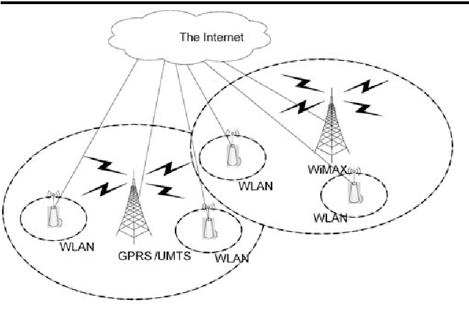 Internet Home Monitoring Systems