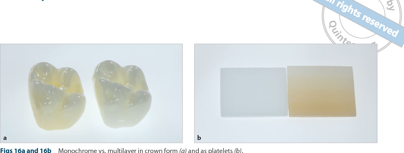 Figure 16 from Three generations of zirconia: From veneered