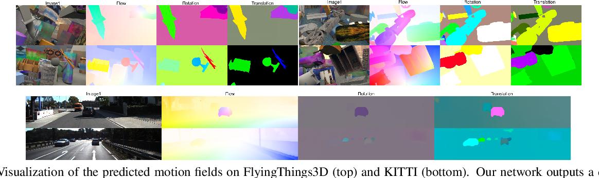 Figure 3 for RAFT-3D: Scene Flow using Rigid-Motion Embeddings