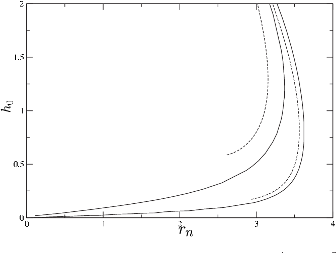 Figure 11 From Maximum Size Of Drops Levitated By An Air Cushion