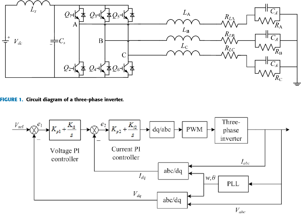Double Closed Loop Pi Control Of Three Phase Inverters By Binary P Controller Circuit Diagram Coded Extremal Optimization Semantic Scholar