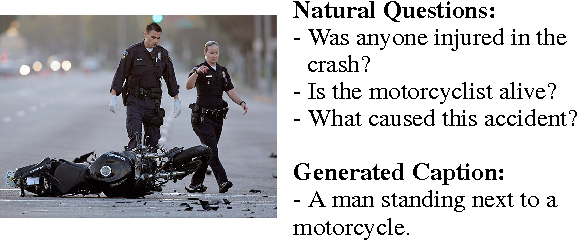 Figure 1 for Generating Natural Questions About an Image
