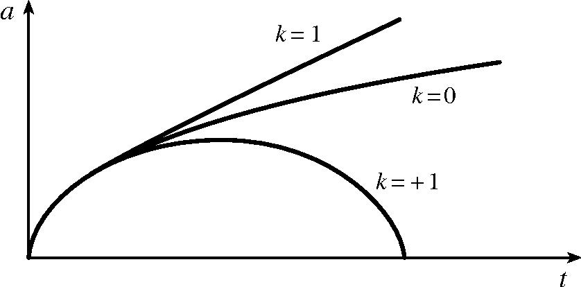 figure 27.5