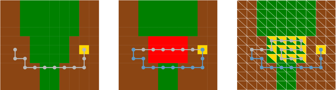 Figure 2 for Inverse Reward Design