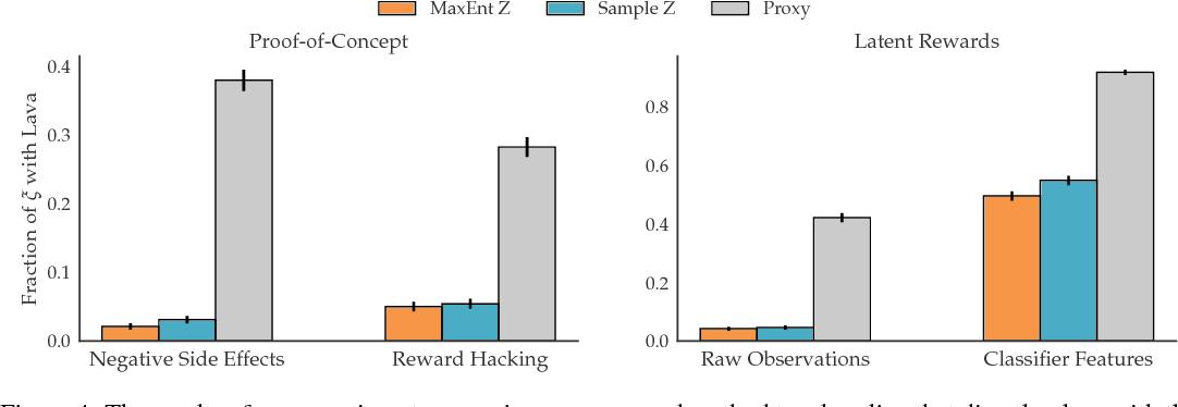 Figure 4 for Inverse Reward Design
