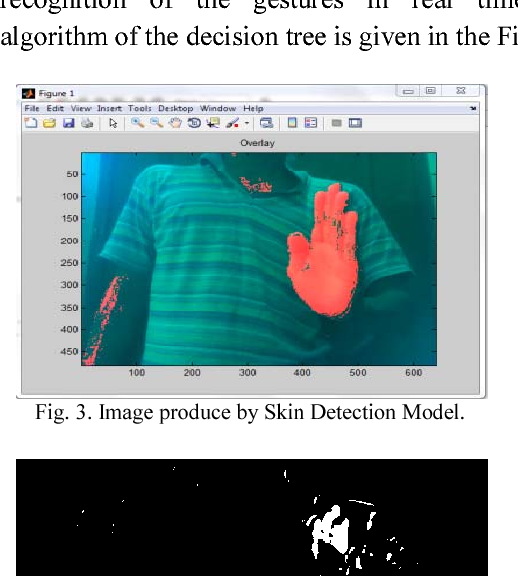 Figure 3 from A dynamic hand gesture recognition system for