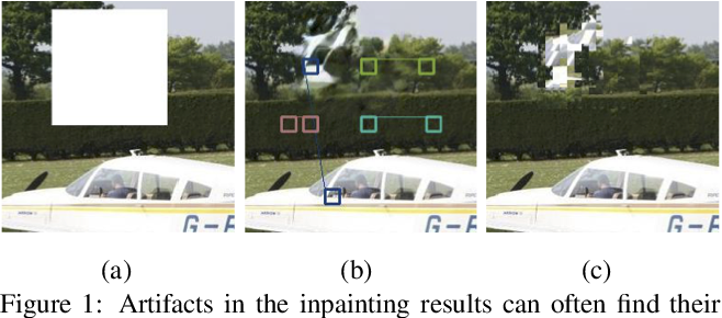 Figure 1 for Image Inpainting with Contextual Reconstruction Loss