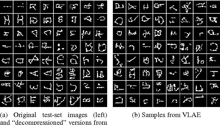 Figure 4 for Variational Lossy Autoencoder