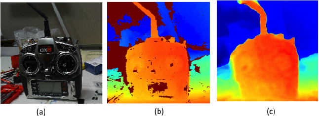 Figure 1 for Deep Depth Prior for Multi-View Stereo