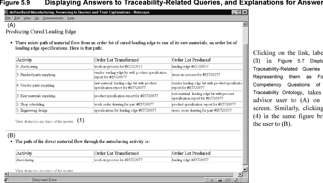 Figure 7 5 from Representing and Reasoning about Quality