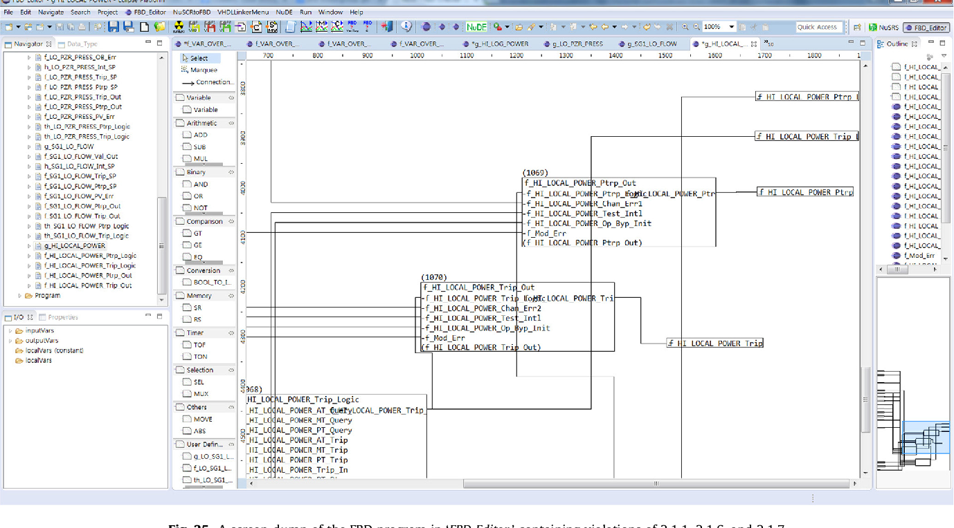 A PLC platform-independent structural analysis on FBD programs for