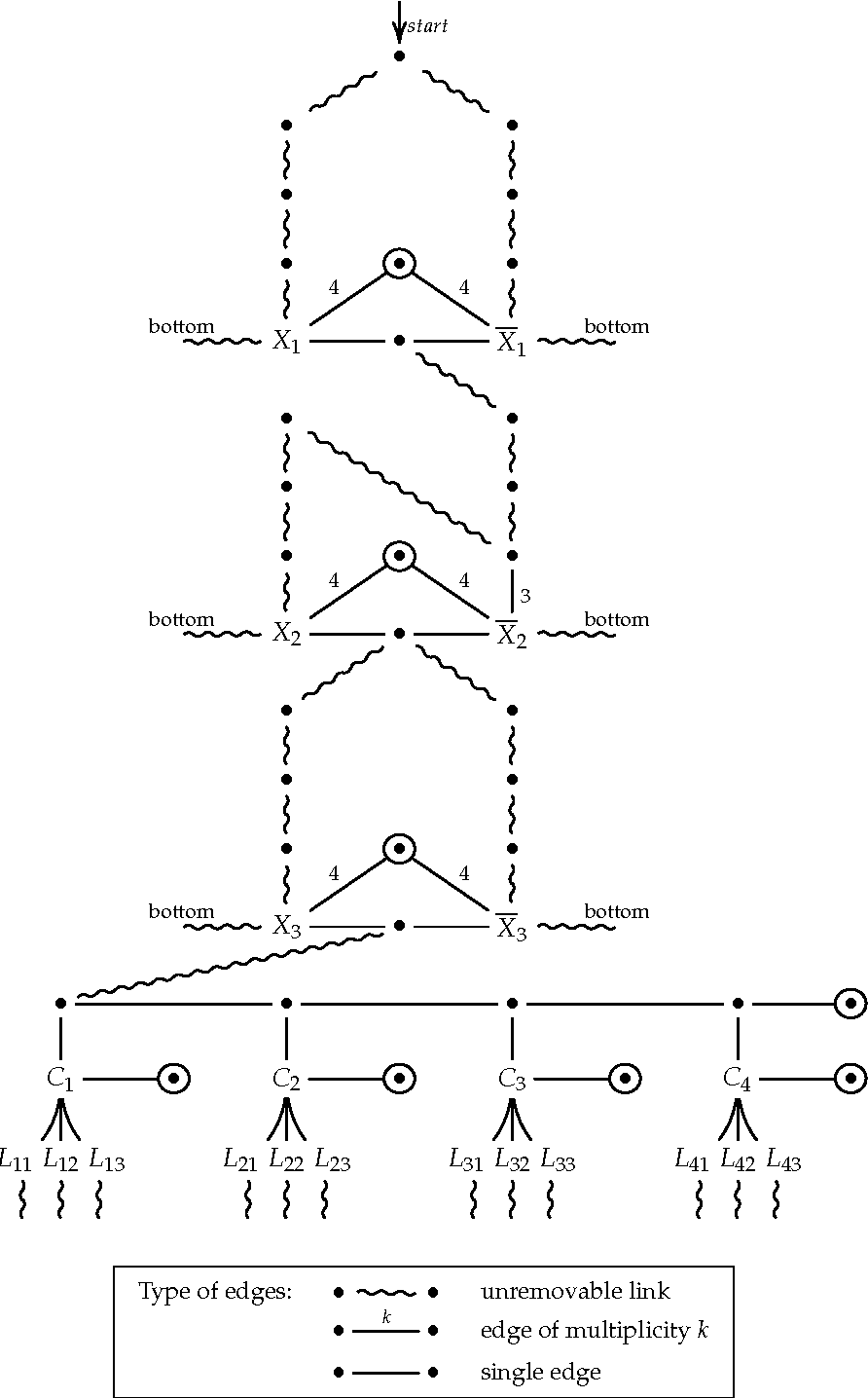 On Games And Logics Over Dynamically Changing Structures Semantic L33 Engine Diagram Scholar