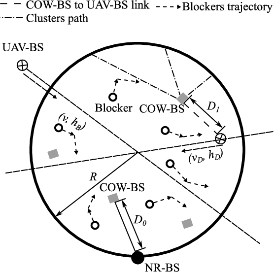 Flexible And Reliable Uav Assisted Backhaul Operation In 5g Mmwave